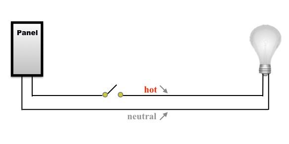 Single pole switch demonstration