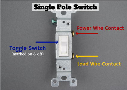 Single Pole Switch