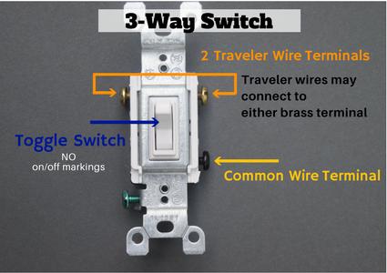 3-way switch basics
