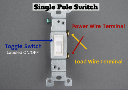 Single Pole Switch terminals