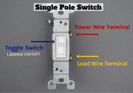 Single pole switch labeled