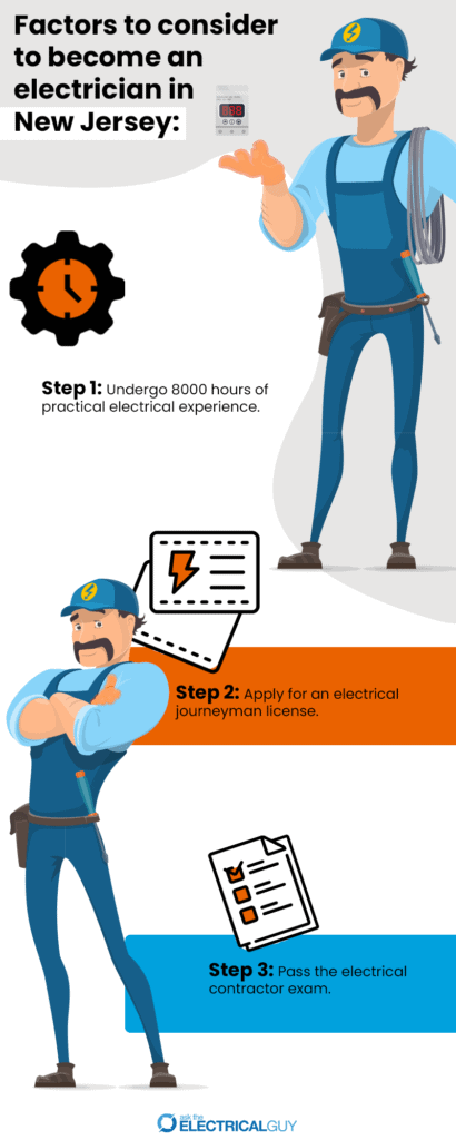 steps to become an electrician in New Jersey